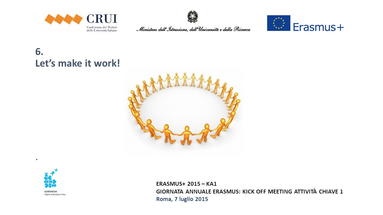 6. Let's make it work! . ERASMUS+ 2015 – KA1