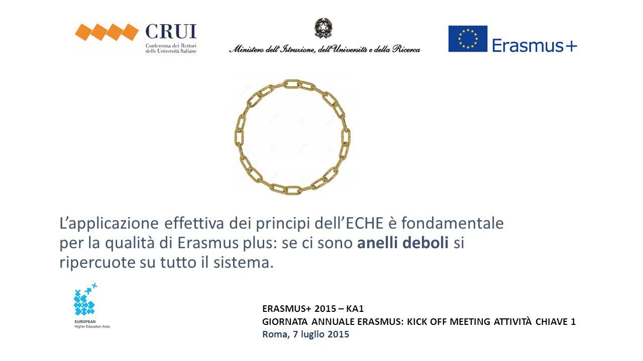 L'applicazione effettiva dei principi dell'ECHE è fondamentale per la qualità di Erasmus plus: se ci sono anelli deboli si ripercuote su tutto il sistema.