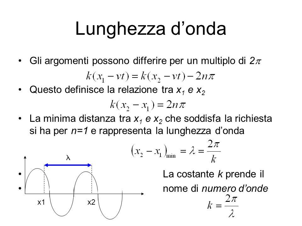 Lunghezza d'onda Gli argomenti possono differire per un multiplo di 2p