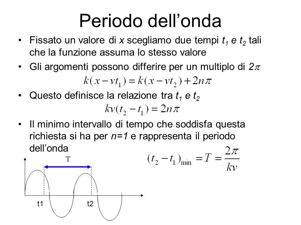 Periodo dell'onda Fissato un valore di x scegliamo due tempi t1 e t2 tali che la funzione assuma lo stesso valore.