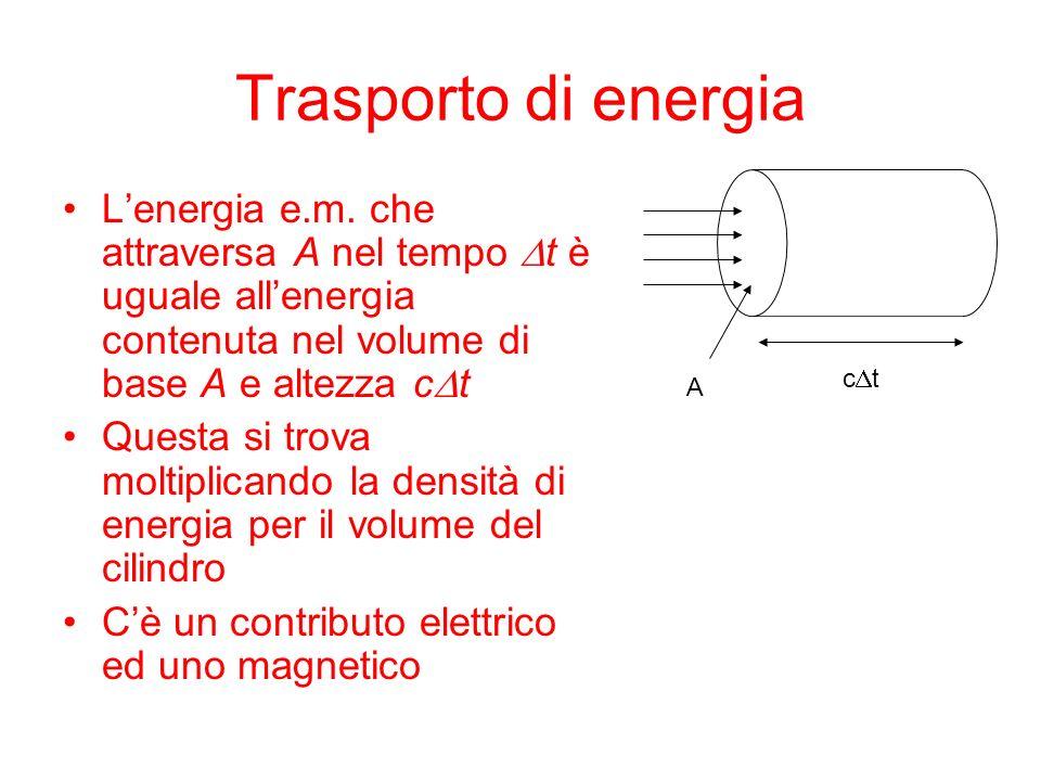 Trasporto di energia A. cDt. L'energia e.m. che attraversa A nel tempo Dt è uguale all'energia contenuta nel volume di base A e altezza cDt.