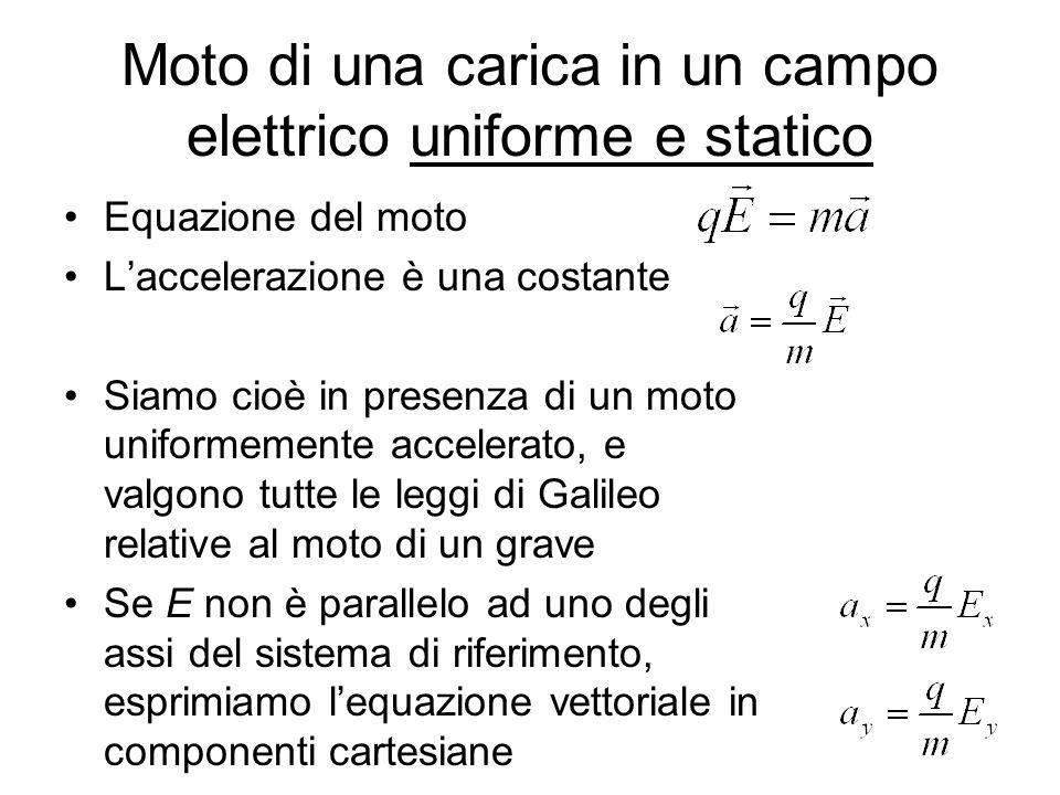 Moto di una carica in un campo elettrico uniforme e statico