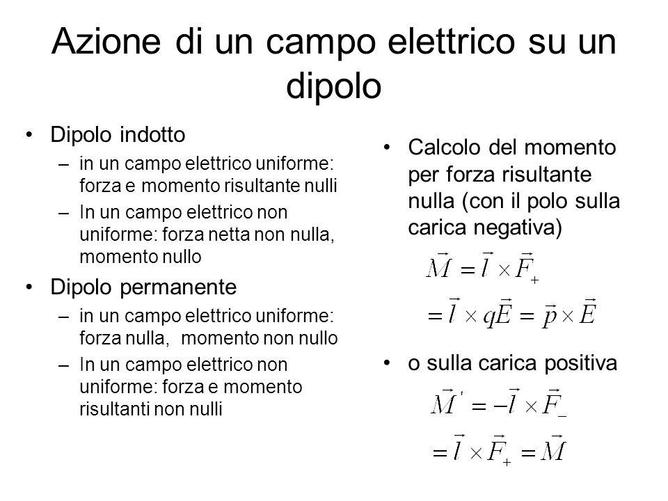 Azione di un campo elettrico su un dipolo