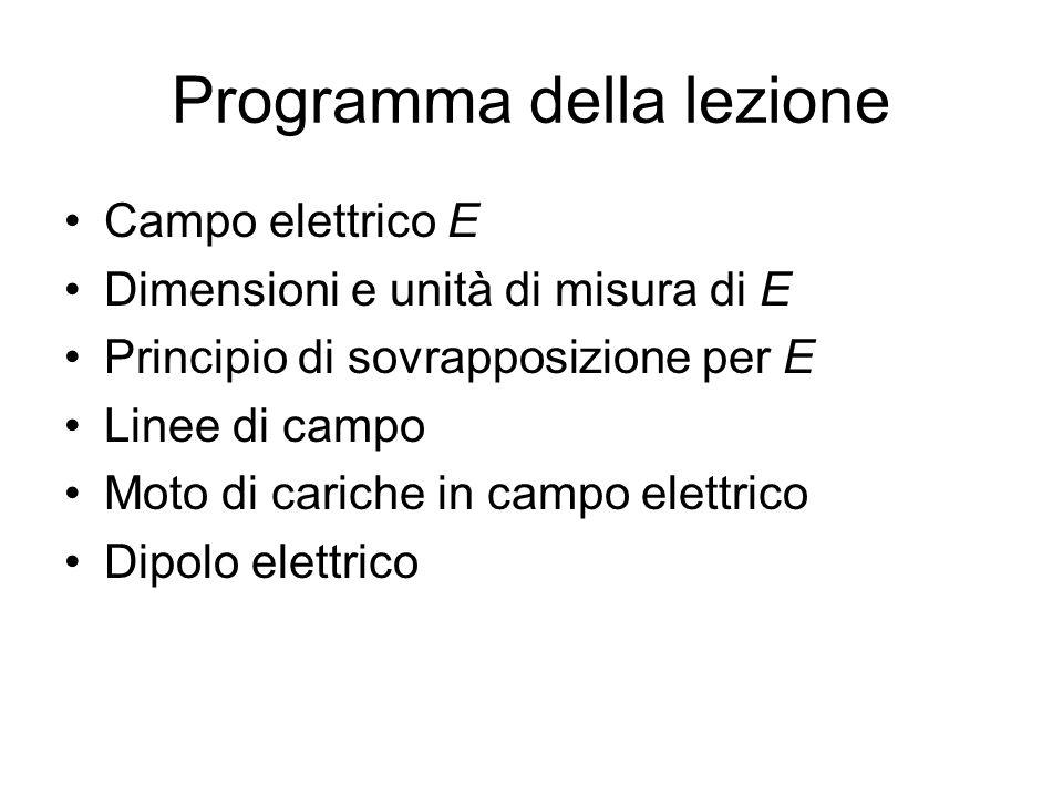 Programma della lezione