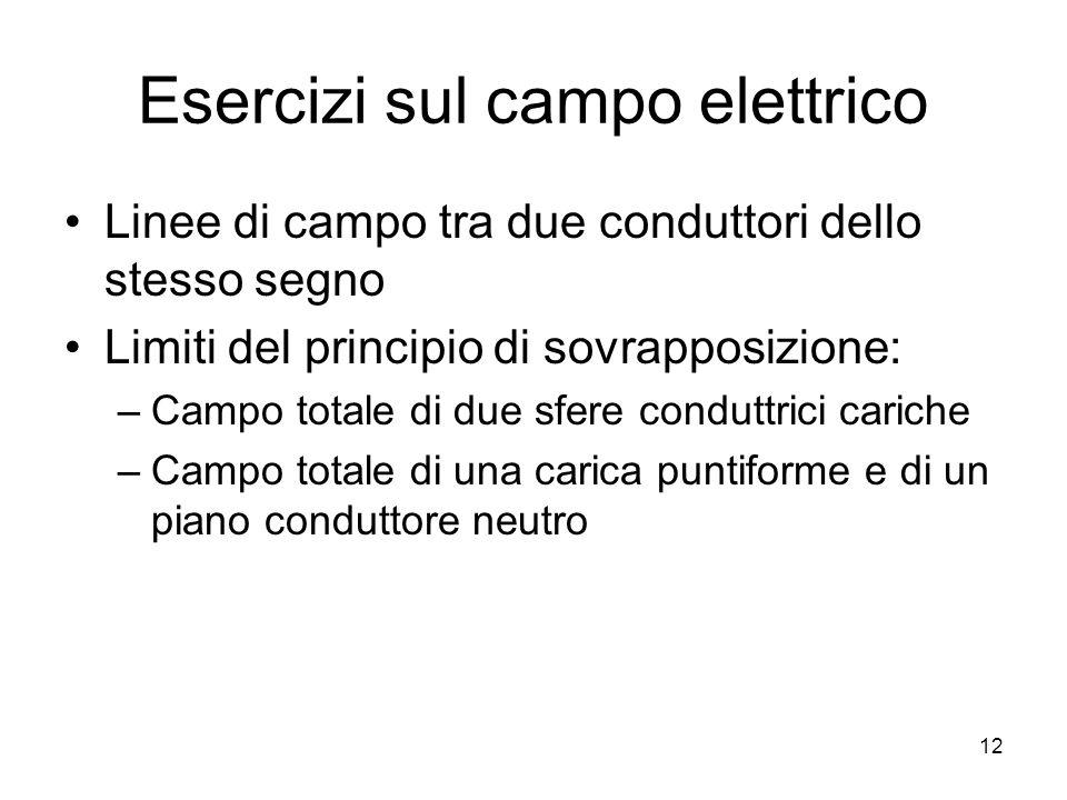 Esercizi sul campo elettrico