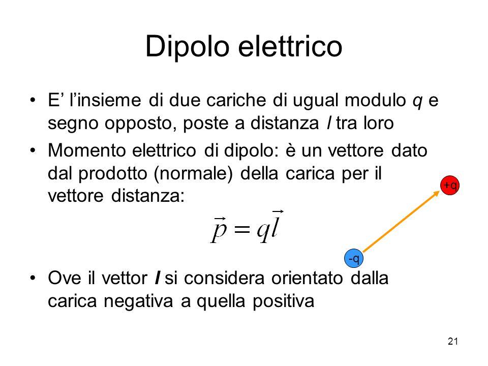 Dipolo elettrico E' l'insieme di due cariche di ugual modulo q e segno opposto, poste a distanza l tra loro.