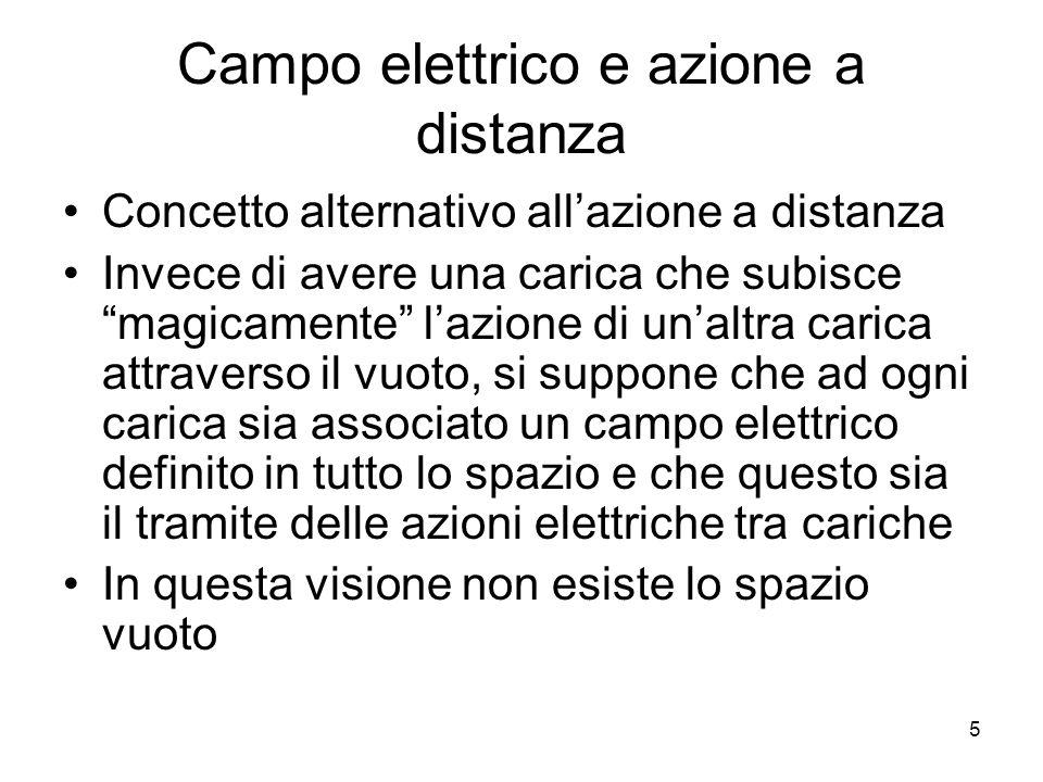 Campo elettrico e azione a distanza