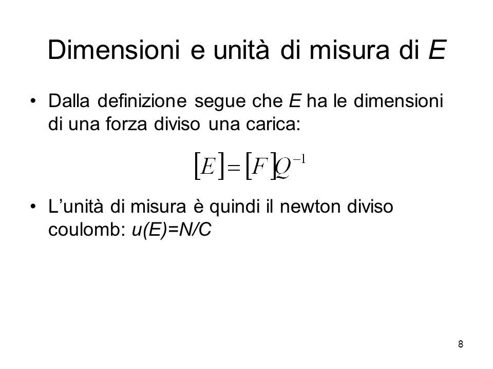 Dimensioni e unità di misura di E