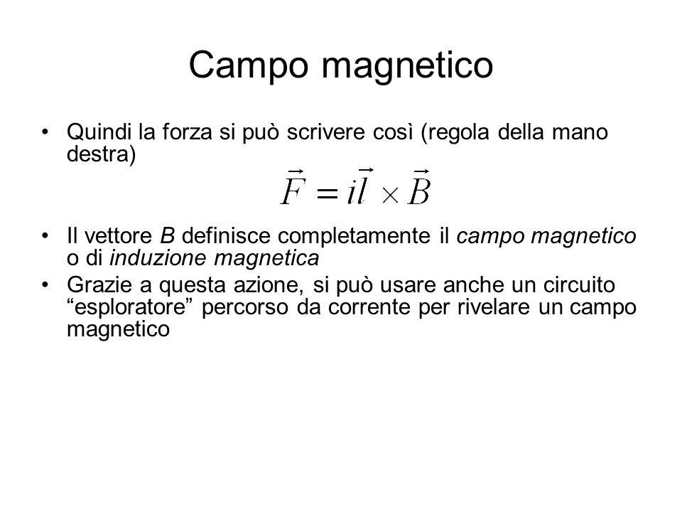 Campo magnetico Quindi la forza si può scrivere così (regola della mano destra)
