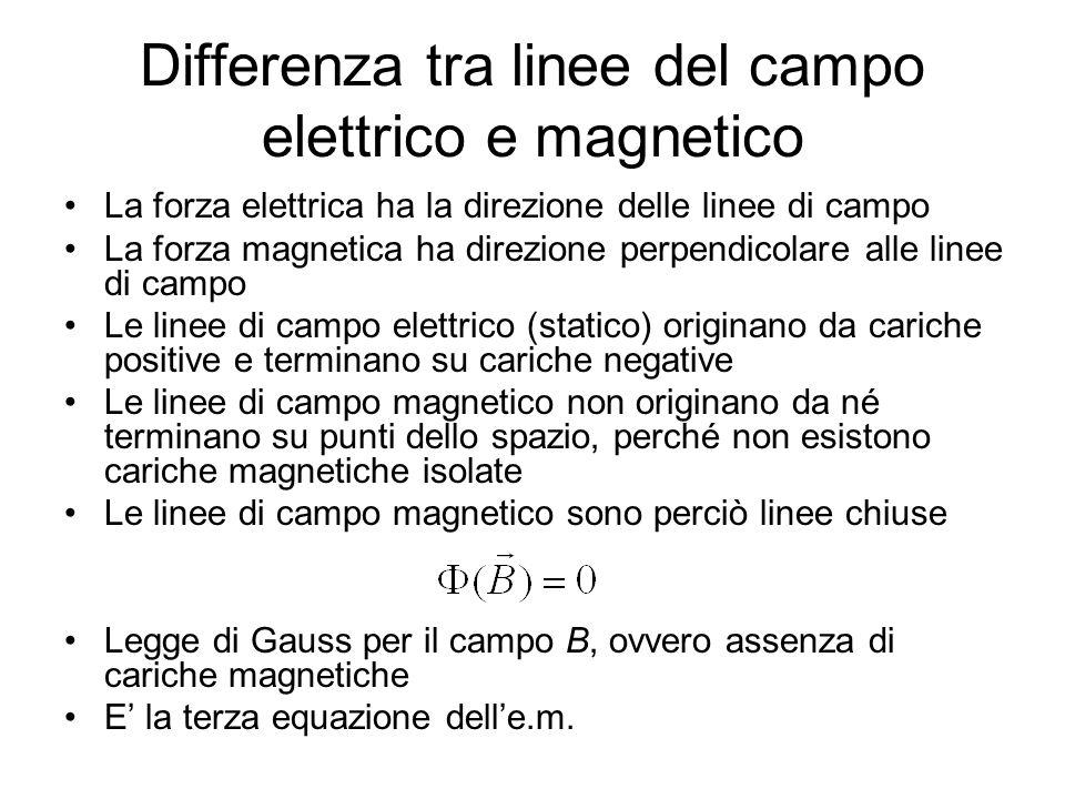 Differenza tra linee del campo elettrico e magnetico