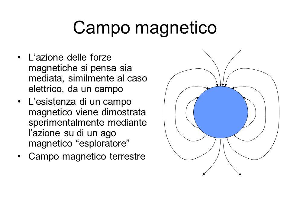 Campo magnetico L'azione delle forze magnetiche si pensa sia mediata, similmente al caso elettrico, da un campo.