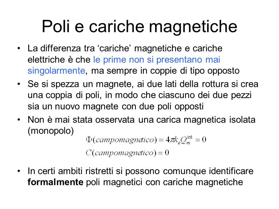 Poli e cariche magnetiche