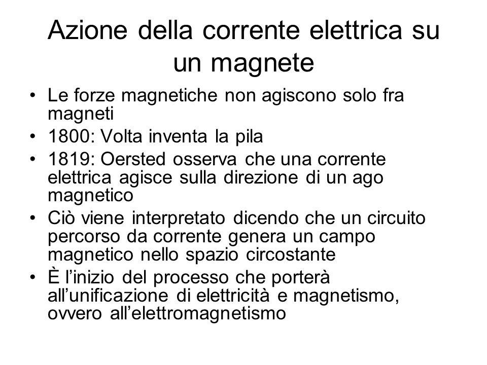 Azione della corrente elettrica su un magnete