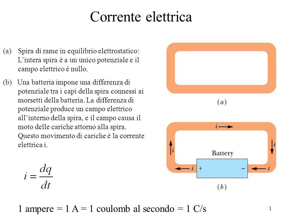 Corrente elettrica 1 ampere = 1 A = 1 coulomb al secondo = 1 C/s