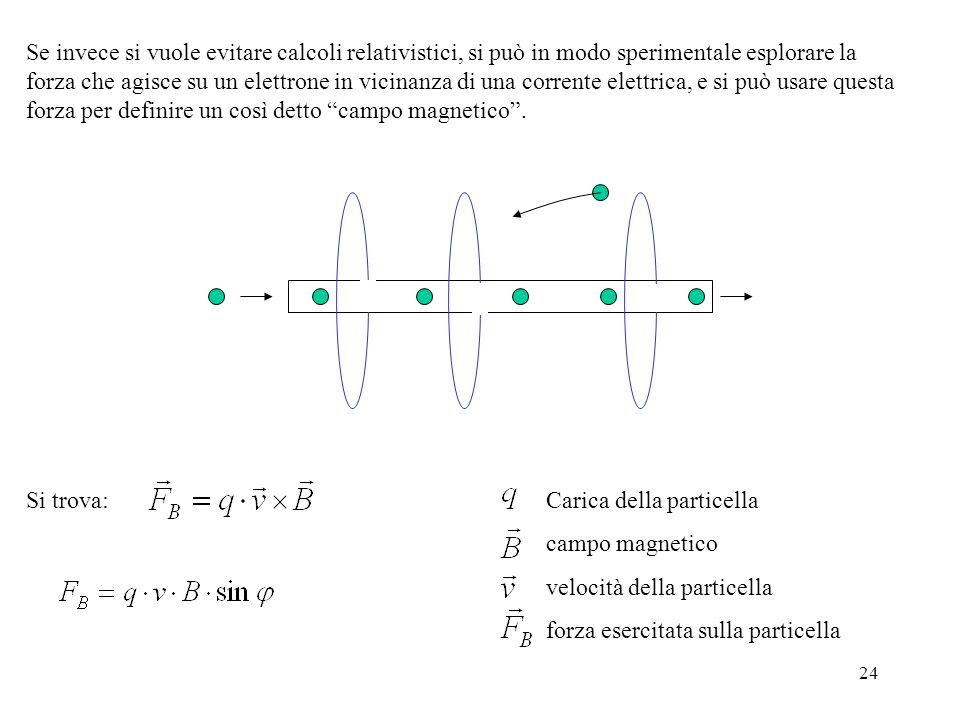 Se invece si vuole evitare calcoli relativistici, si può in modo sperimentale esplorare la forza che agisce su un elettrone in vicinanza di una corrente elettrica, e si può usare questa forza per definire un così detto campo magnetico .