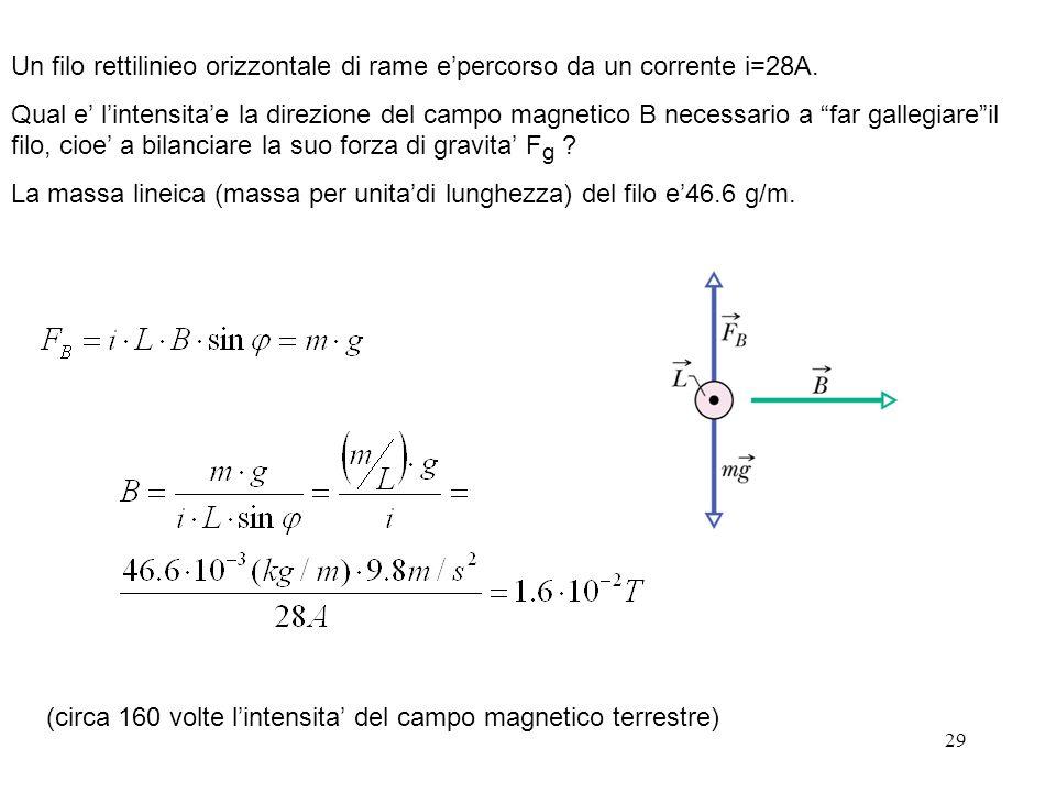 Un filo rettilinieo orizzontale di rame e'percorso da un corrente i=28A.