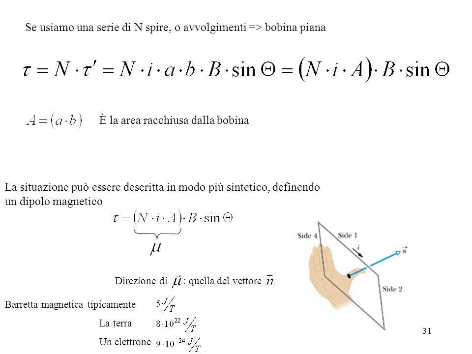 Se usiamo una serie di N spire, o avvolgimenti => bobina piana