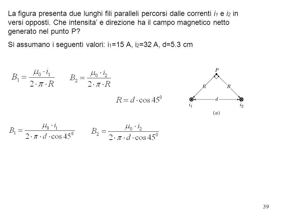 La figura presenta due lunghi fili paralleli percorsi dalle correnti i1 e i2 in versi opposti. Che intensita' e direzione ha il campo magnetico netto generato nel punto P