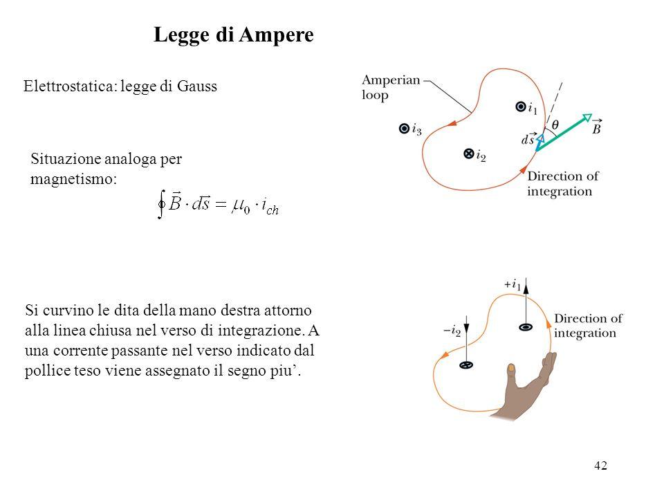 Legge di Ampere Elettrostatica: legge di Gauss