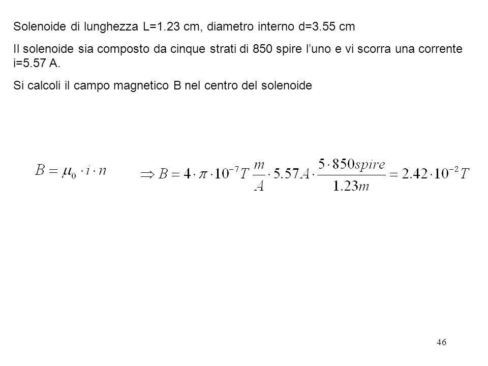 Solenoide di lunghezza L=1.23 cm, diametro interno d=3.55 cm