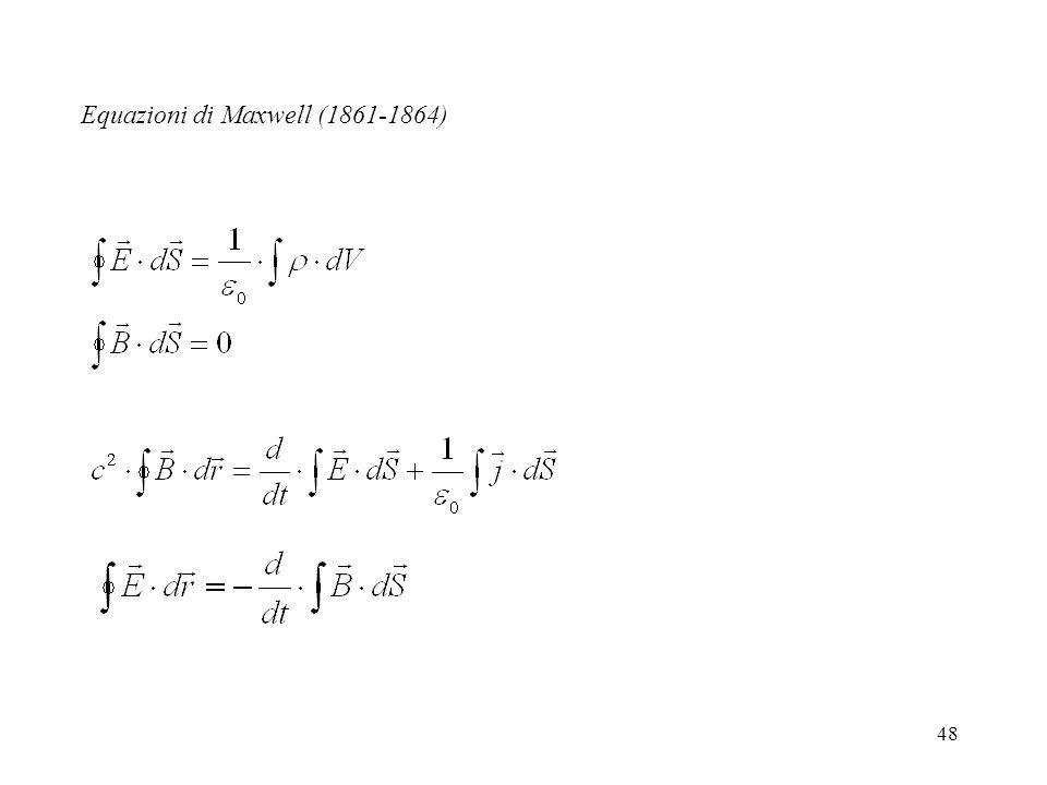 Equazioni di Maxwell (1861-1864)