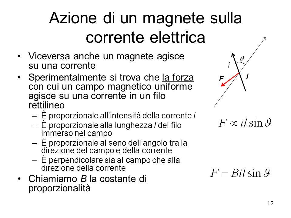 Azione di un magnete sulla corrente elettrica