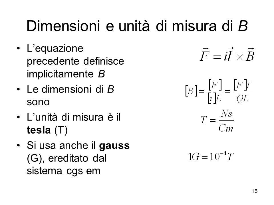 Dimensioni e unità di misura di B
