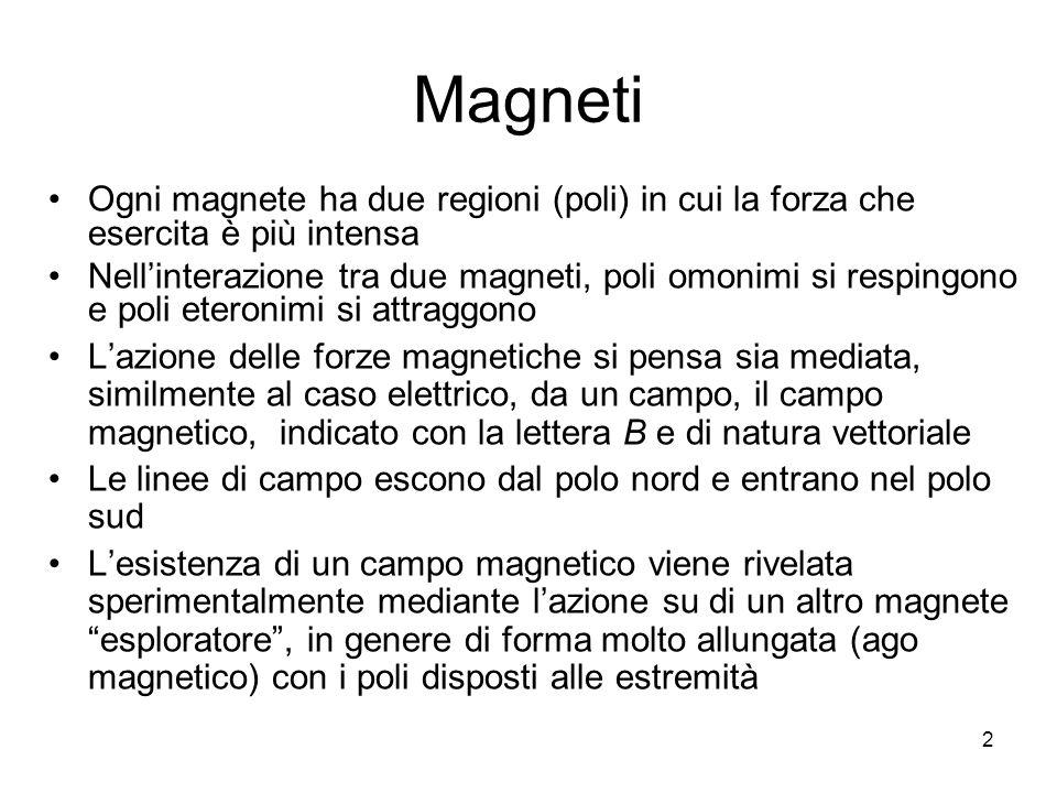 Magneti Ogni magnete ha due regioni (poli) in cui la forza che esercita è più intensa.