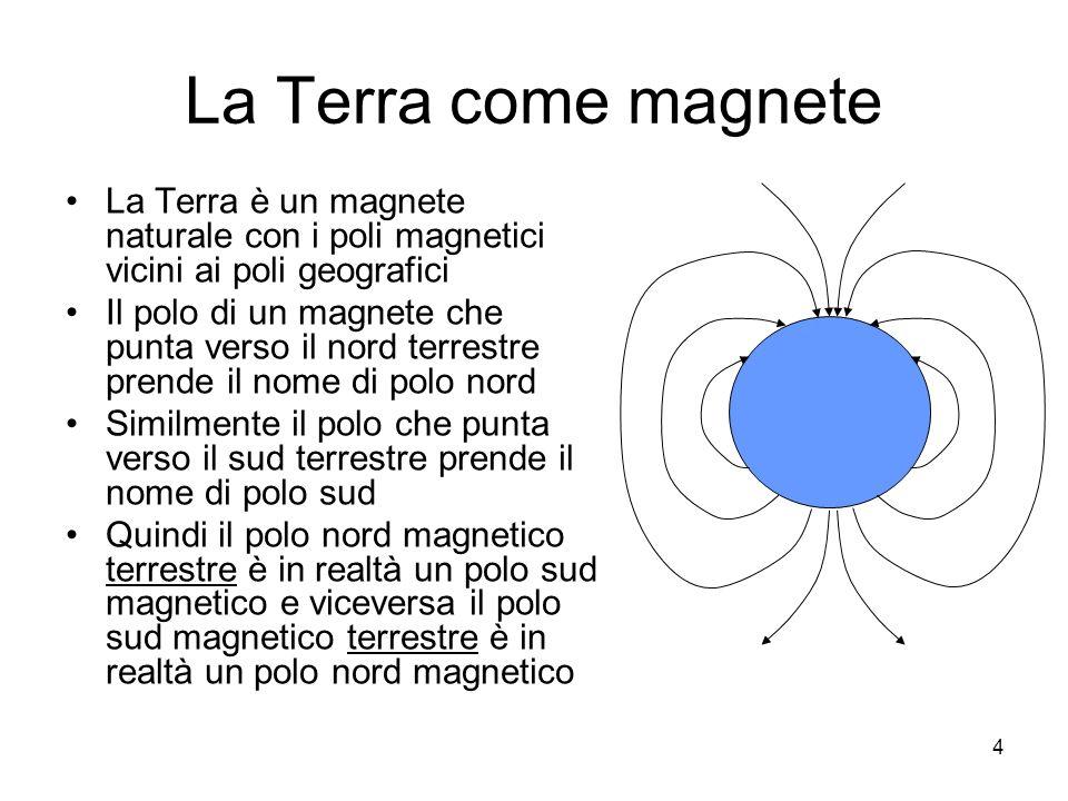 La Terra come magnete La Terra è un magnete naturale con i poli magnetici vicini ai poli geografici.