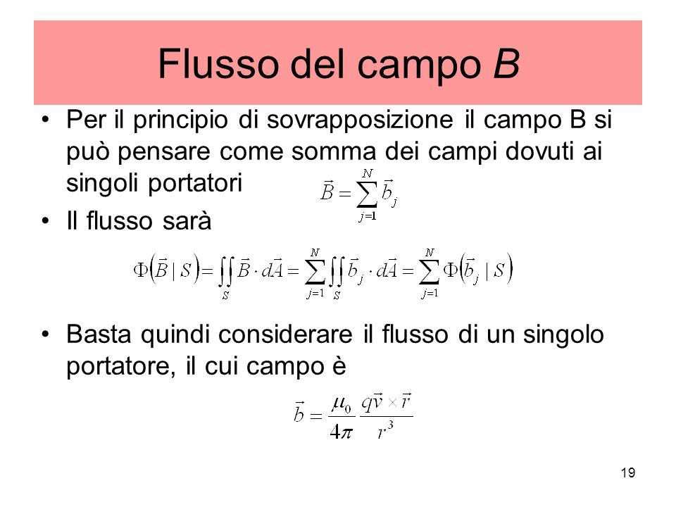 Flusso del campo B Per il principio di sovrapposizione il campo B si può pensare come somma dei campi dovuti ai singoli portatori.