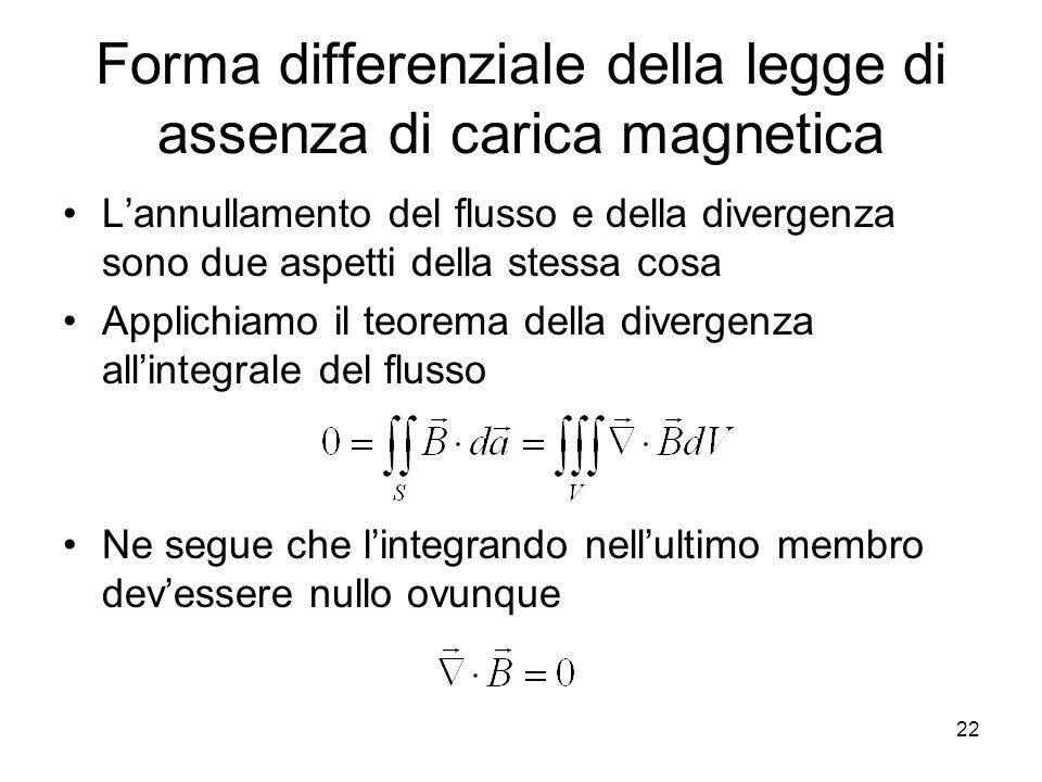 Forma differenziale della legge di assenza di carica magnetica