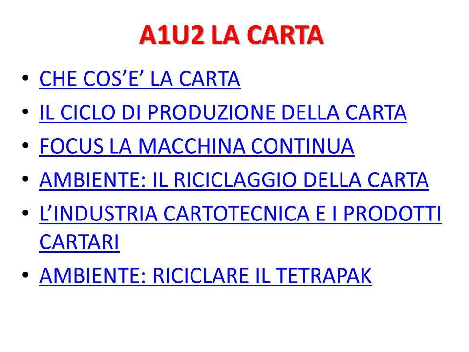 A1U2 LA CARTA CHE COS'E' LA CARTA IL CICLO DI PRODUZIONE DELLA CARTA