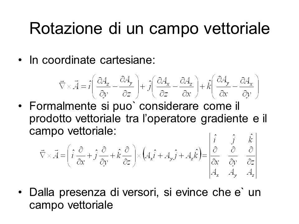 Rotazione di un campo vettoriale