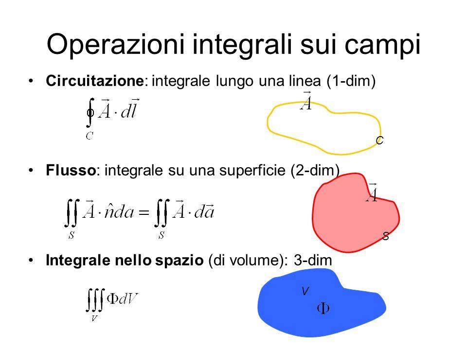 Operazioni integrali sui campi