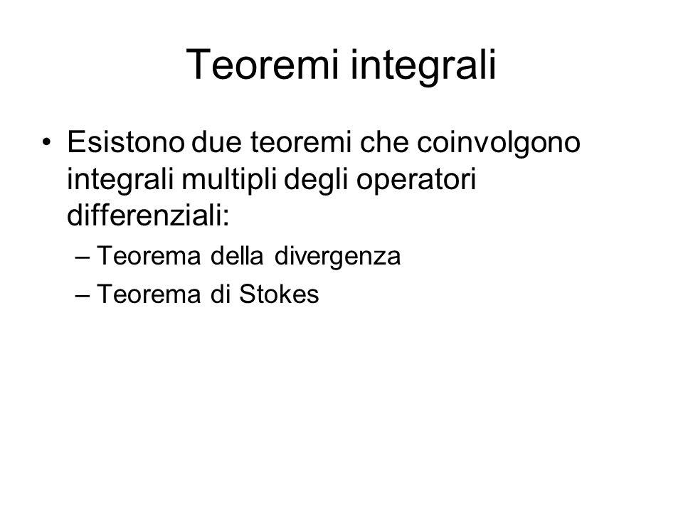 Teoremi integrali Esistono due teoremi che coinvolgono integrali multipli degli operatori differenziali: