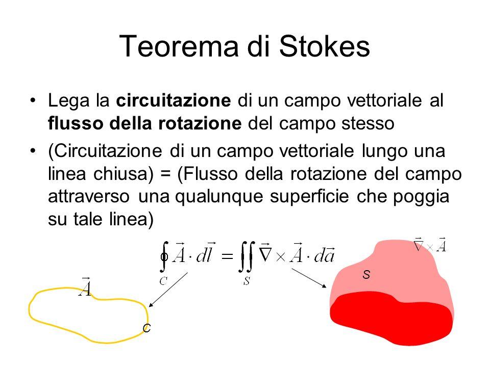 Teorema di Stokes Lega la circuitazione di un campo vettoriale al flusso della rotazione del campo stesso.