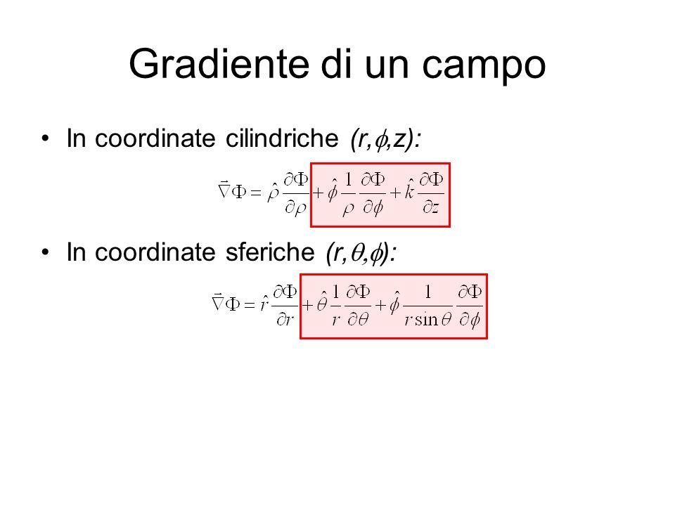 Gradiente di un campo In coordinate cilindriche (r,f,z):