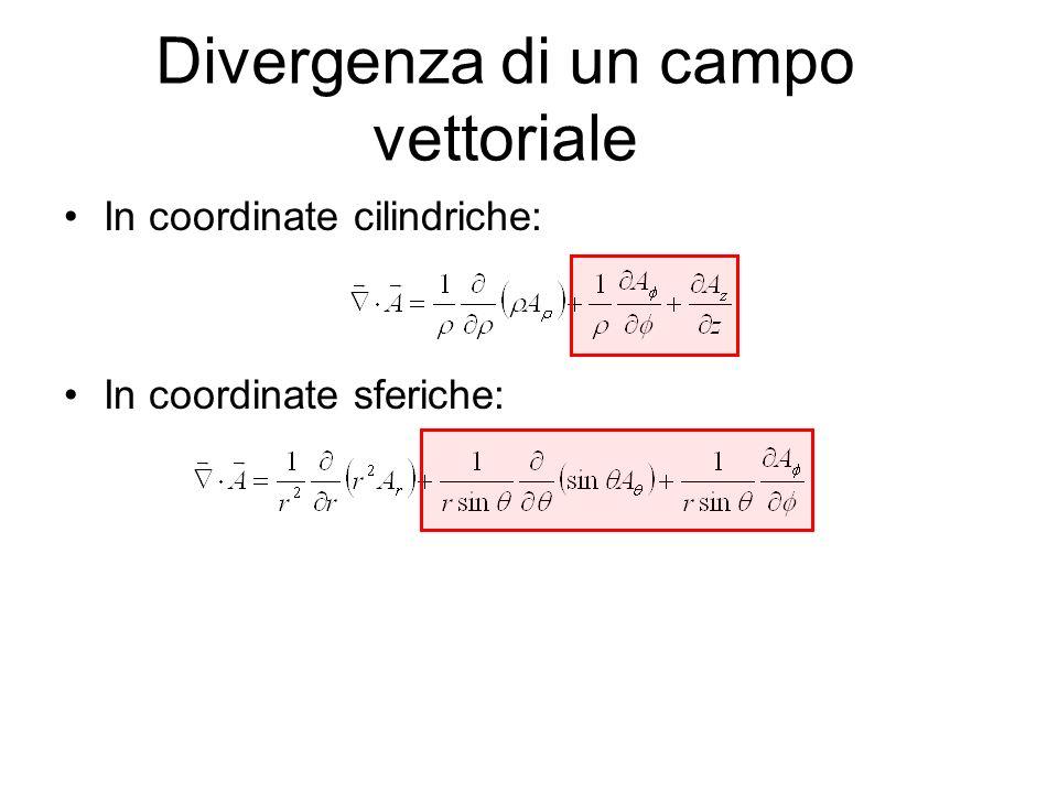 Divergenza di un campo vettoriale