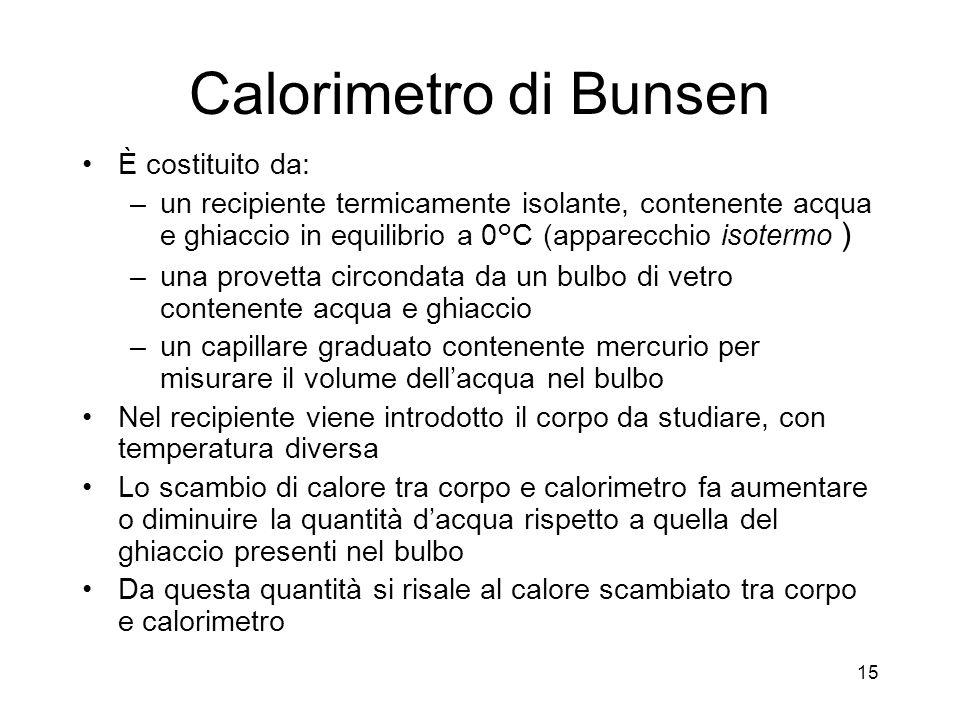 Calorimetro di Bunsen È costituito da: