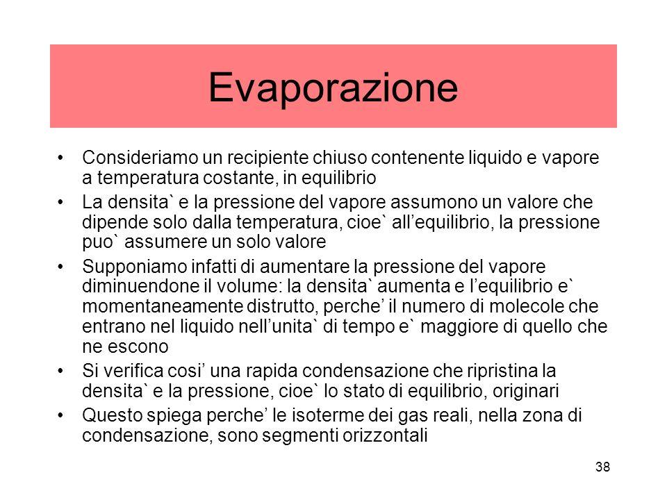 Evaporazione Consideriamo un recipiente chiuso contenente liquido e vapore a temperatura costante, in equilibrio.