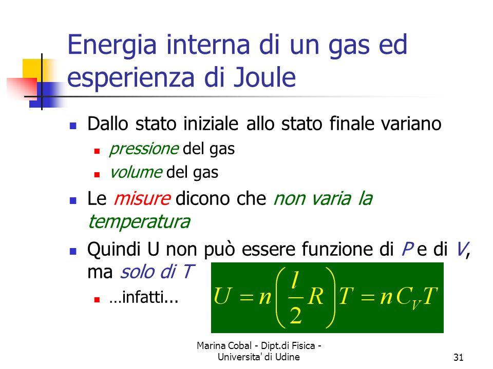 Energia interna di un gas ed esperienza di Joule