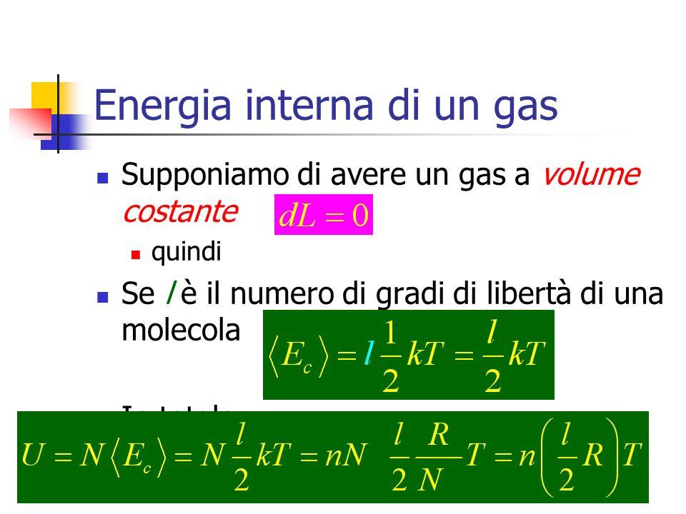Energia interna di un gas