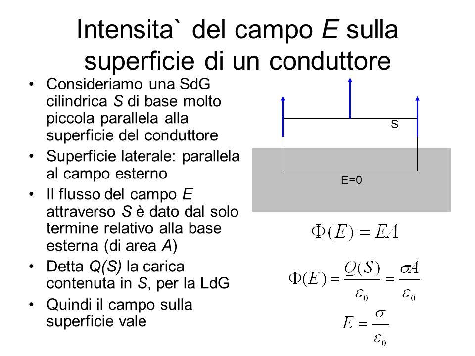 Intensita` del campo E sulla superficie di un conduttore