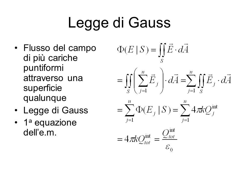 Legge di Gauss Flusso del campo di più cariche puntiformi attraverso una superficie qualunque. Legge di Gauss.