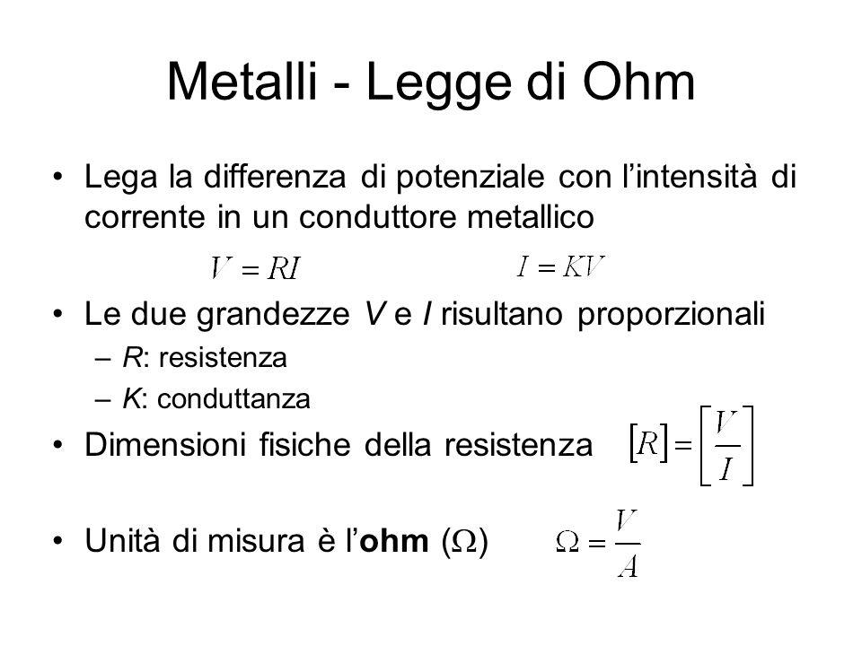 Metalli - Legge di Ohm Lega la differenza di potenziale con l'intensità di corrente in un conduttore metallico.