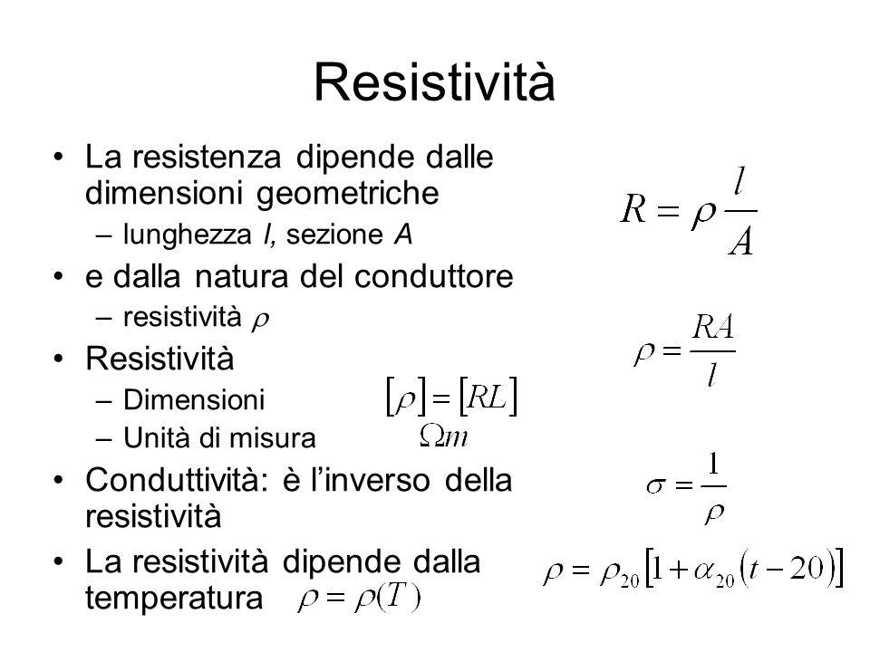 Resistività La resistenza dipende dalle dimensioni geometriche