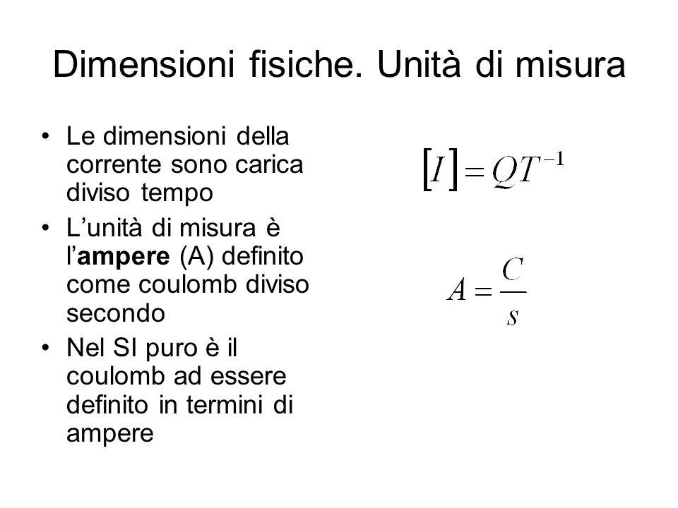Dimensioni fisiche. Unità di misura