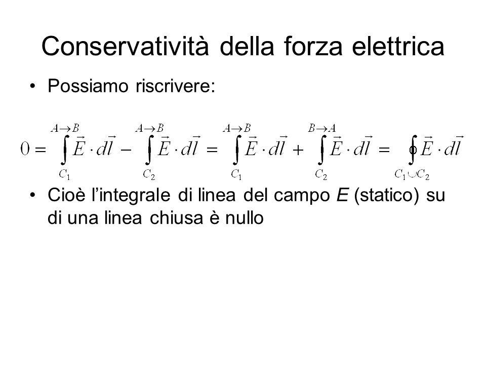 Conservatività della forza elettrica