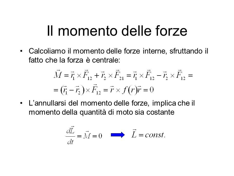 Il momento delle forze Calcoliamo il momento delle forze interne, sfruttando il fatto che la forza è centrale: