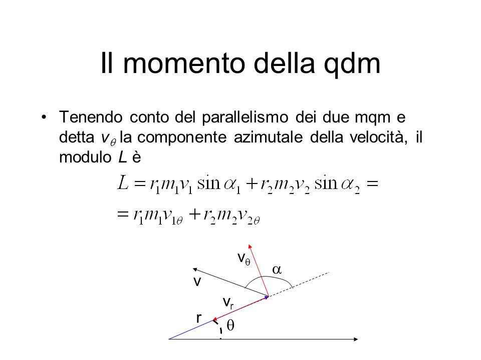 Il momento della qdm Tenendo conto del parallelismo dei due mqm e detta v la componente azimutale della velocità, il modulo L è.
